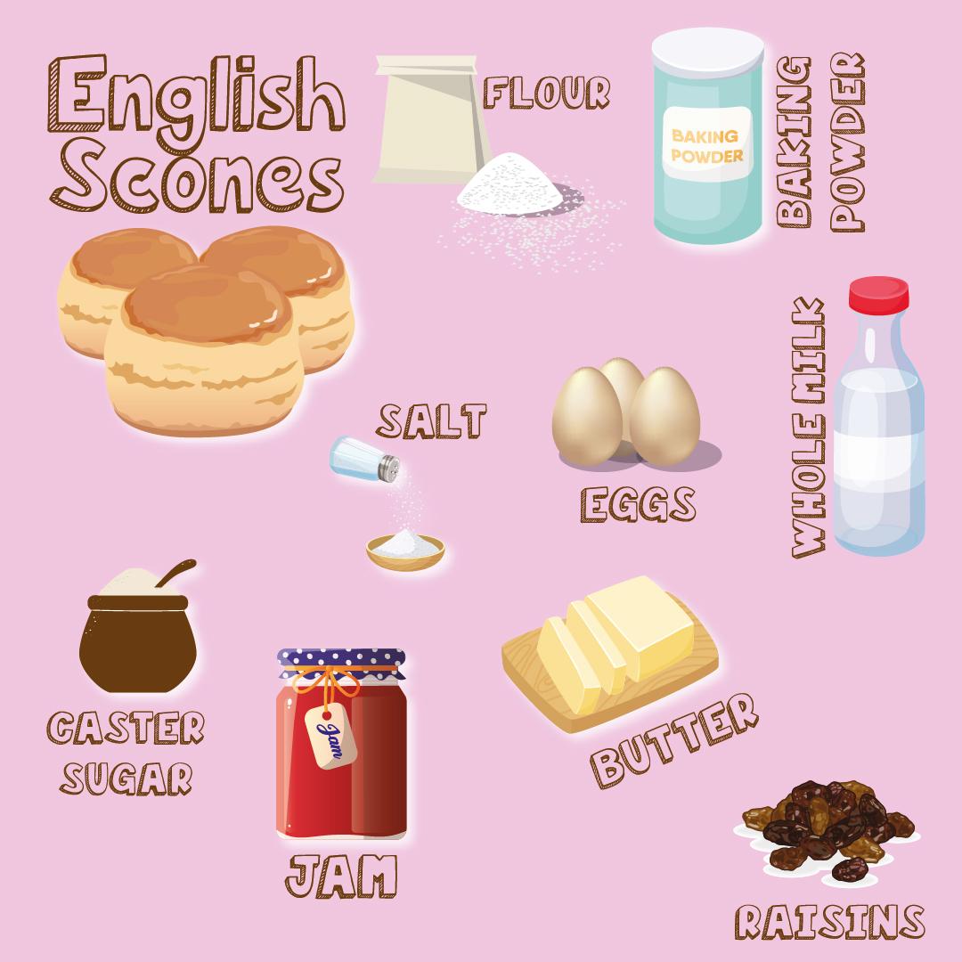 RICETTA ENGLISH SCONES